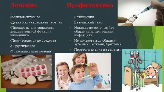 Принципы лечения и профилактики гепатитов