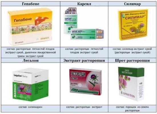 Препараты расторопши