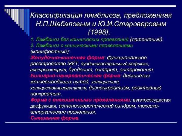 Классификация лямблиоза